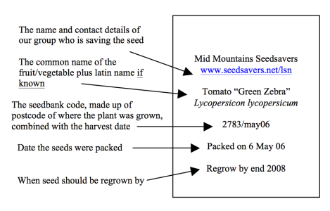 Seed_label